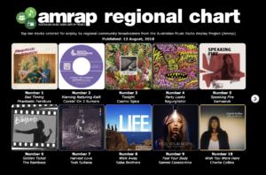 Saba Brothers AMRAP charts